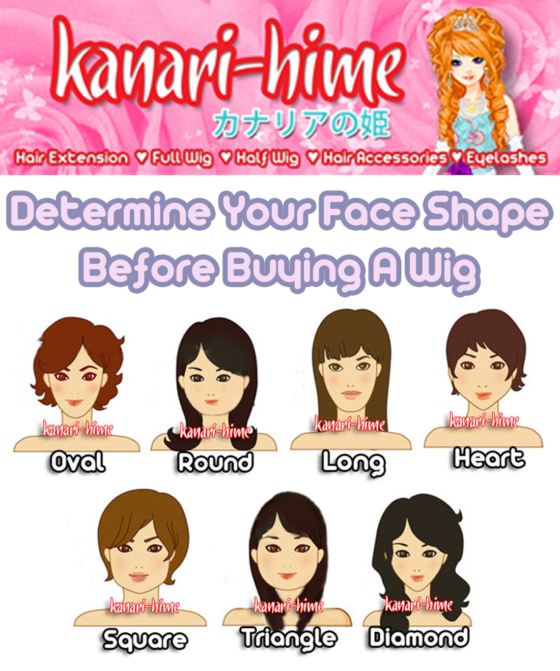 kanari face shape1 Cara menentukan bentuk wajah Anda